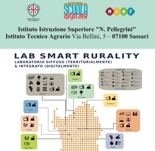 lab-smart-rurality.jpg