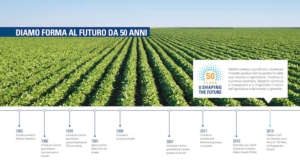netafim-infografica-tappe-storia