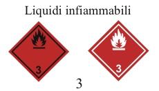 adr-2009-liquidi-infiammabili-simboli