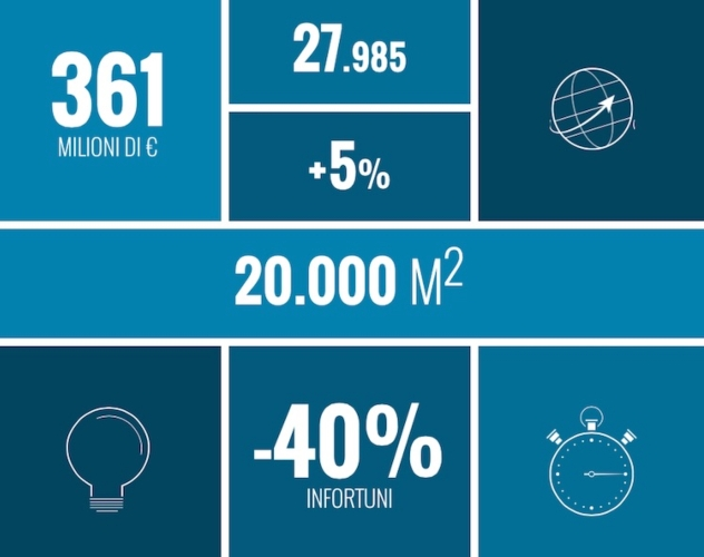 comer-industries-annual-report-2014