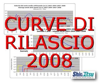 curve-di-rilascio-feromoni-shinetsu