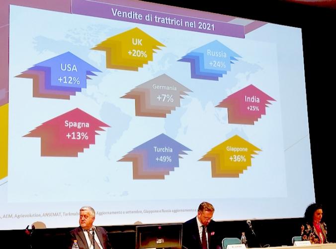 eima-boom-del-mercato-trattori-nel-2021