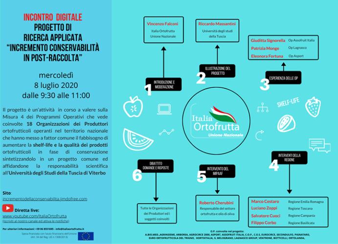 italia-ortofrutta-20200708.png