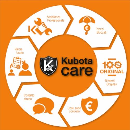 kubota-care-trattori-2021