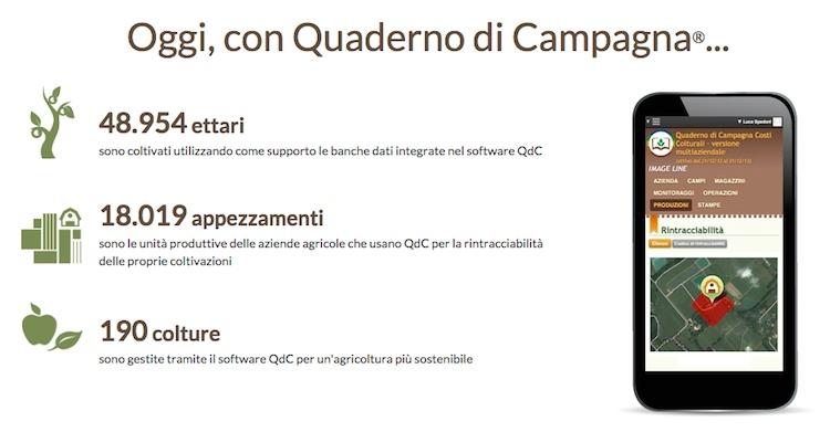 qdc-quaderno-di-campagna-appezzamenti-colture-2015