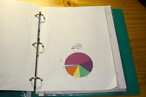 servizi-calcoli-matematica-diagrammi-analisi-byflickr_cc20-jimmiehomeschoolmom-Jimmie-480