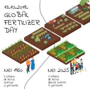 13-ottobre-2018-giornata-mondiale-dei-fertilizzanti-fonte-assofertilizzanti