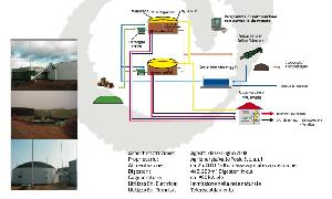Biotec-Sistemi-impianto-biogas-Chiusa-Pesio