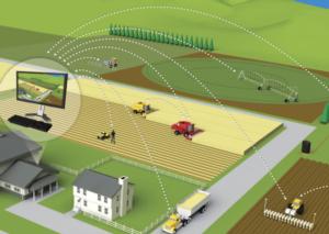 agricoltura-digitale-schema-campo-connessioni-accordo-open-fiber-e-confagricoltura-giu-2020-fonte-open-fiber
