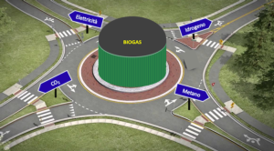 biogas-disegno-rotatoria-secondo-art-ott-2019-mario-rosato-fonte-mario-rosato