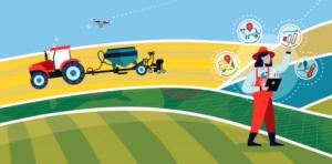 Svolta green dell'agricoltura? Possibile con macchine e tecnologie 4.0