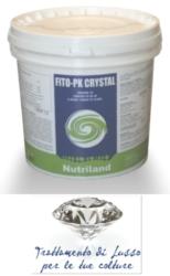Corso di autodifesa per le colture - Chemia :: brand Nutriland - Fertilgest News