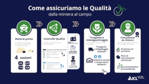 come-assicuriamo-le-qualita-fonte-icl