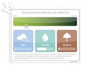 etichetta-ambientale