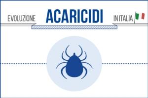 evoluzione-agrofarmaci-acaricidi-fonte-image-line