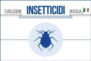 evoluzione-agrofarmaci-insetticidi-galassi-2020-fonte-agronotizie
