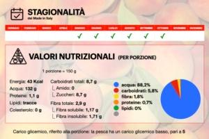 infografica-stagionalita-valori-nutrizionali-pesco-750x500-new