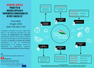 italia-ortofrutta-20200708