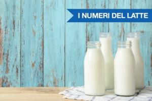 numeri-del-latte-fonte-agronotizie