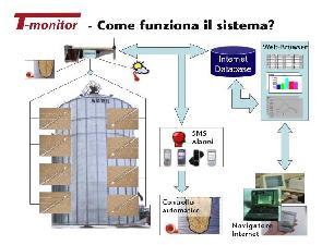 iMetos: monitoraggio, controlli automatici e automazione dei magazzini